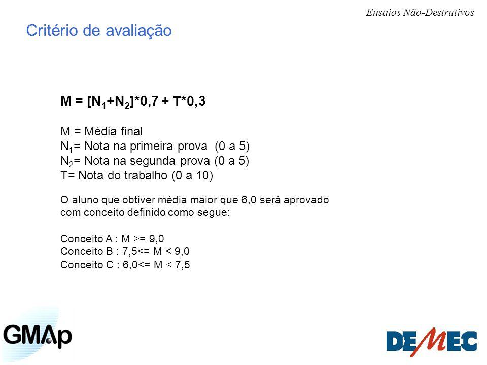 Critério de avaliação M = [N1+N2]*0,7 + T*0,3 M = Média final